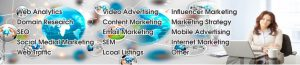 digital-marketing-works